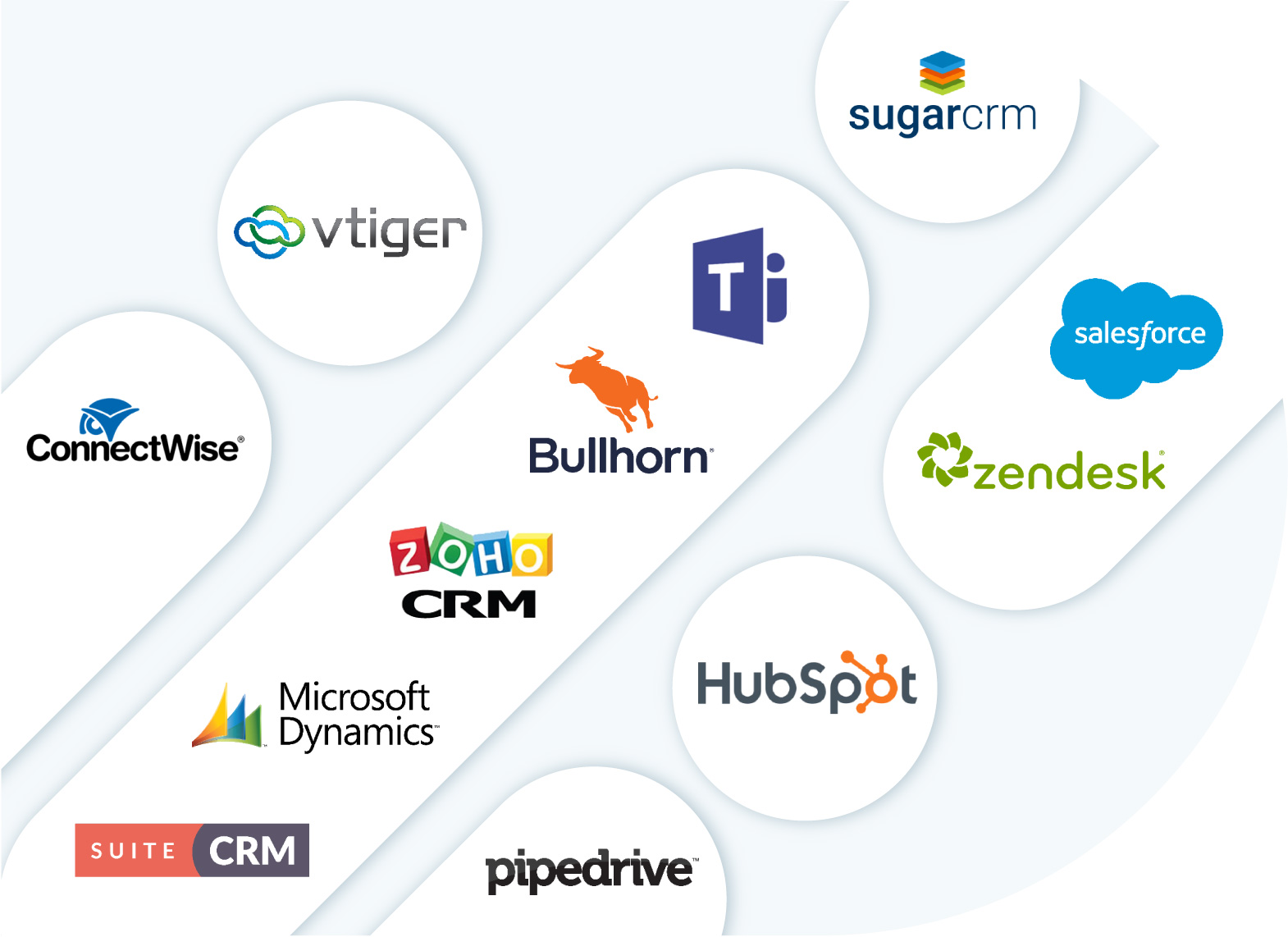 CallSwitch Unified Communications integrations